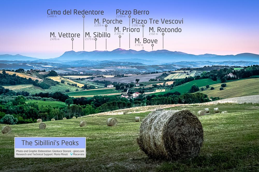 Gianluca Storani Photo Art